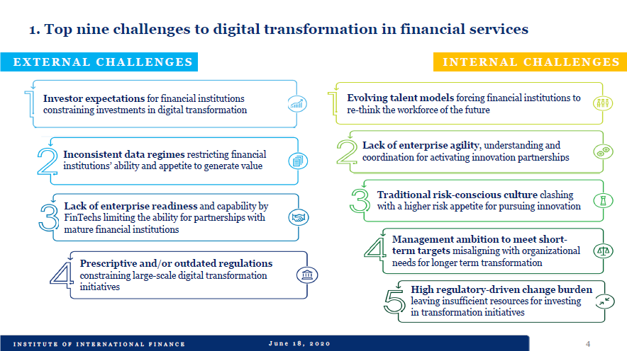 Brad Carr, Managing Director of Digital Finance, Institute of International Finance: Top nine challenges to digital transformation in financial services