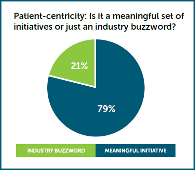 buzzword-meaningful